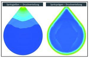 Gegenüberstellung der Druckverteilung Spritzgießen vs. Spritzprägen (Quelle: SimpaTec)