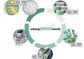 Monomaterial-Produkte zum Beispiel aus PP können aufgrund digitaler Wasserzeichen sortenrein getrennt und als Rezyklat in den Kreislauf zurückgeführt werden. (Bildquelle: Arburg)