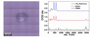 Lichtmikroskopische Darstellung eines Titandioxidagglomerates in extrudierten PMMA-Platten bedingt durch unsachgemäße Verarbeitung und zur Identifizierung verwendete Ramanspektren. (Bildquelle: Fraunhofer LBF)