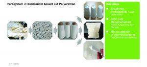 Das Bindemittel bei Farbsystem 2 ist Polyurethan basiert. (Bild: PrintCYC)