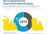 Die Recyclingquoten haben sich positiv entwickelt. (Bild: GVM)