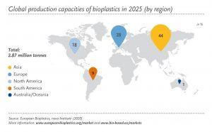 Globale Verteilung der Produktion im Jahr 2025. (Bildquelle: European Bioplastics)