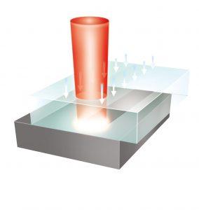 Prinzip des Laser-Kunststoffschweißens: Zwei Bauteile werden mittels Laserstrahl und leichtem Anpressdruck zusammengeschweißt. (Bild: LPKF)