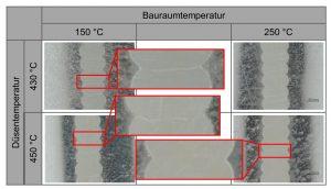Liegt die Bauraumtemperatur deutlich über der Glasübergangstemperatur des PEEKs, so sind im Schliffbild keine Phasengrenzen zwischen den abgelegten Strängen mehr zu erkennen. (Bild: Universität Paderborn)