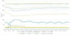 Inmex Grafik 3
