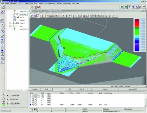 Farbkodierte  Abweichungs- darstellung einer durch 3D-Messtechnik aufgenommenen  Oberfläche. Bild: Werth Messtechnik