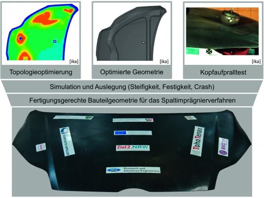 Integrale Motorhaube zur Fertigung im Spaltimprägnierverfahren (Bildquelle:  IKA)