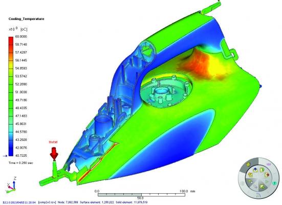 Oberflächentemperatur der ersten, zweiten und dritten Komponente (Bildquelle: Simpatec)