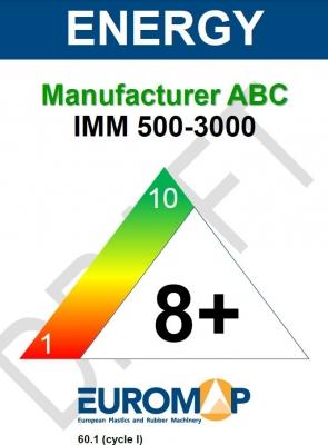 So könnte das zukünftige Energie-Label für Kunststoffmaschinen aussehen. (Bildquelle: Euromap)