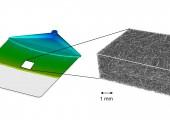 IKV-Forschungsprojekt für neue Anwendungen langfaserverstärkter Thermoplaste