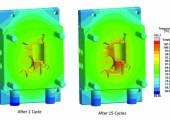 3D-Spritzgießsimulation Sigmasoft