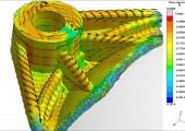 Simulationssoftware Sigmasoft