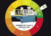 Spritzgießmaschine Boy 25 E / Effizienzklassifizierung