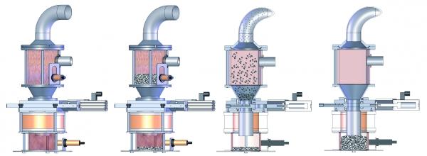 Die einzelnen Phasen des Fördergerätes mit Entstaubung: ohne Granulat, mit gefördertem Granulat, Sichtung durch Granulat aufwirbeln, mit entstaubtem Granulat. (Bildquelle: Helios)