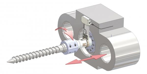 Die kabellosen Kompressionslastdosen lassen sich nahe am Prozess einsetzen. (Bildquelle: Gefran / Sensormate )